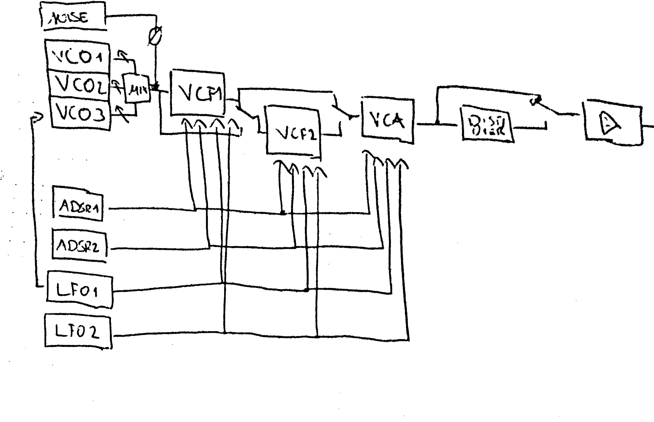 Synthesizer Projekt Blackbacklp Wiring Diagram Erste Plne Zum Aufbau Des Synthesizers